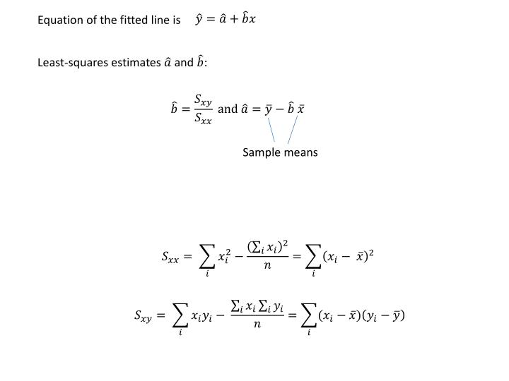 Equation of the fitted line is