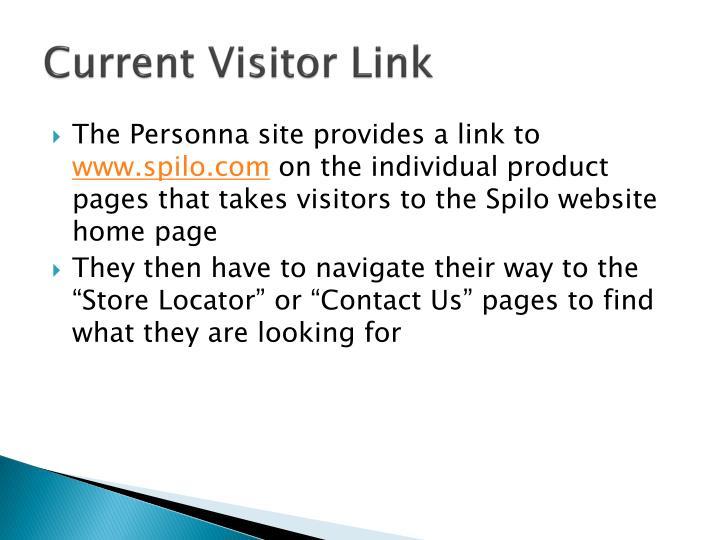 Current Visitor Link