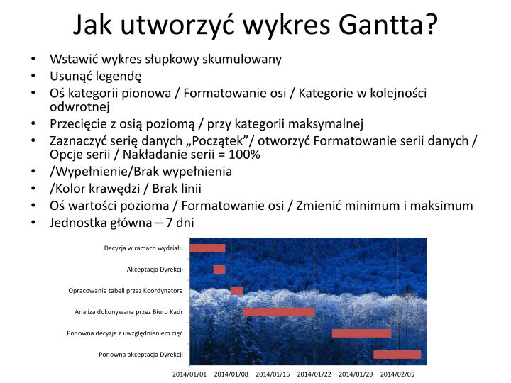 Jak utworzyć wykres Gantta?