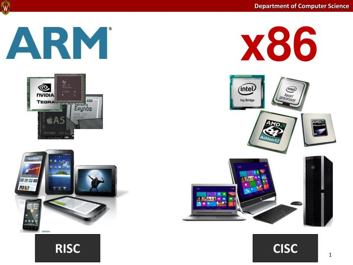 Arm X86 Architecture : Ppt risc powerpoint presentation id