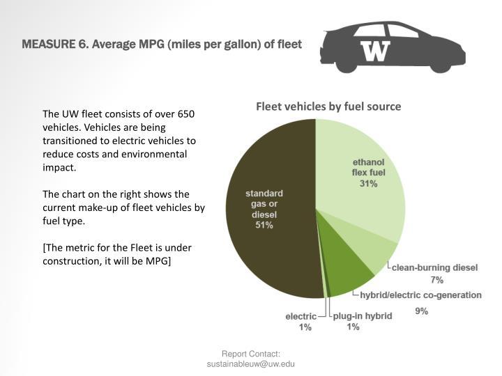 MEASURE 6. Average MPG (miles per gallon) of fleet