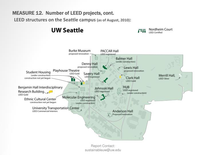 MEASURE 12.  Number of LEED projects, cont.