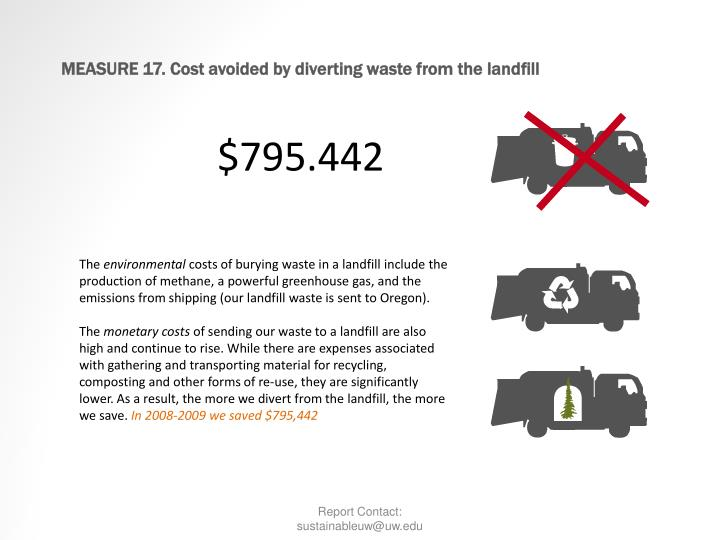 MEASURE 17. Cost avoided by diverting waste from the landfill