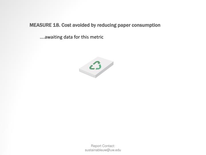 MEASURE 18. Cost avoided by reducing paper consumption