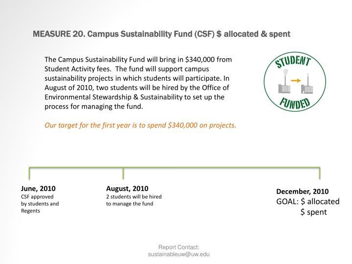 MEASURE 20. Campus Sustainability Fund (CSF) $ allocated & spent