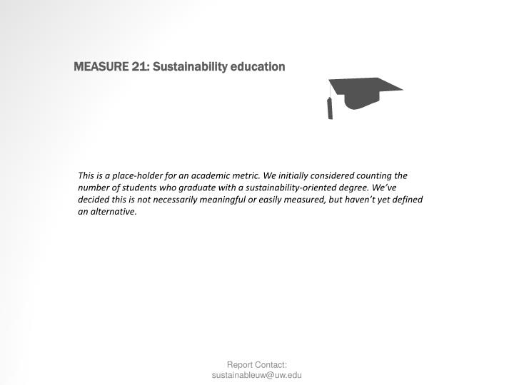 MEASURE 21: Sustainability education