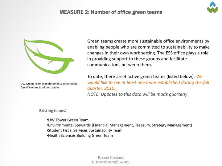 MEASURE 2: Number of office green teams