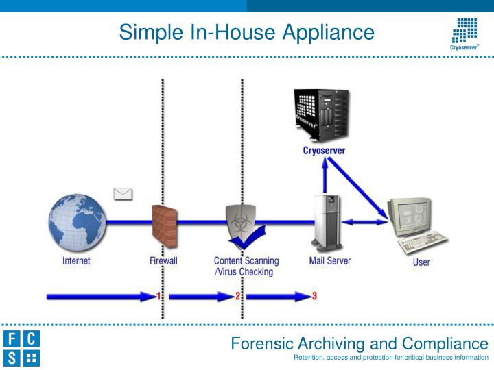 Simple In-House Appliance