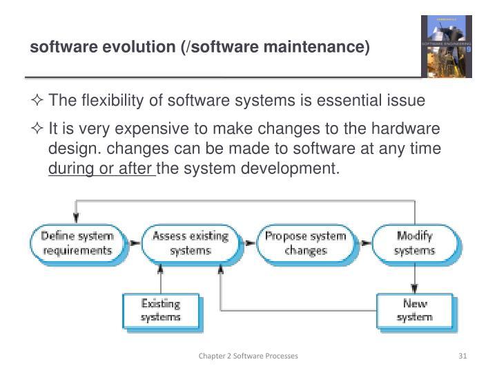 software evolution (/software maintenance)