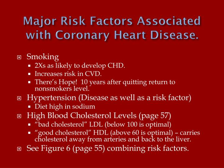 Major Risk Factors Associated with Coronary Heart Disease.