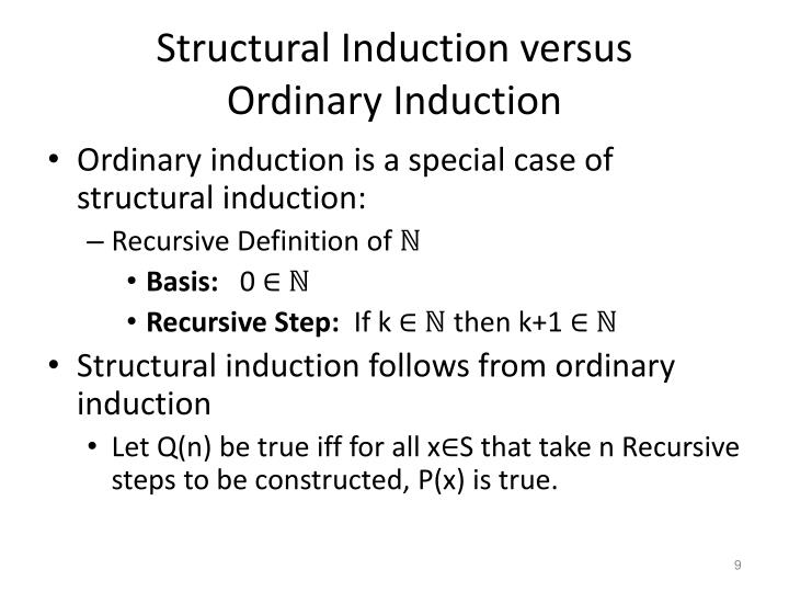 Structural Induction versus