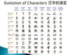 evolution of characters