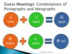 guess meanings combinations of pictographs and i deographs