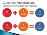 guess the pronunciation combinations of radicals and phonetics