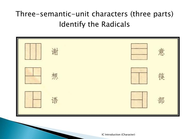 Three-semantic-unit characters (three parts)