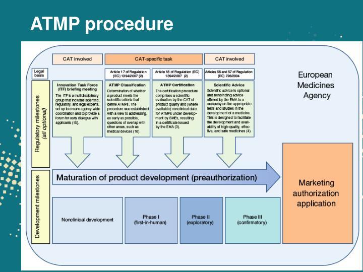 ATMP procedure
