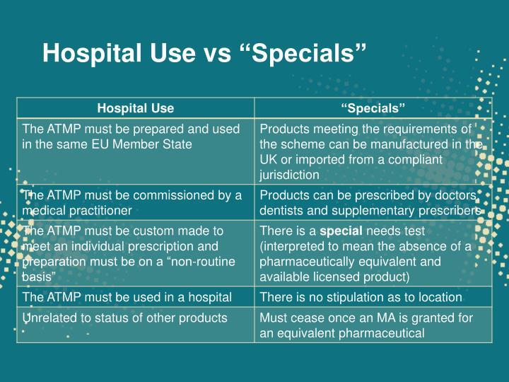 Hospital Use