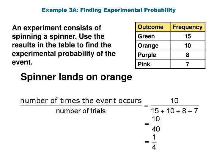 Example 3A: Finding Experimental Probability