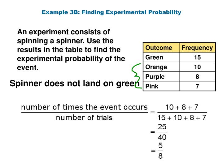 Example 3B: Finding Experimental Probability