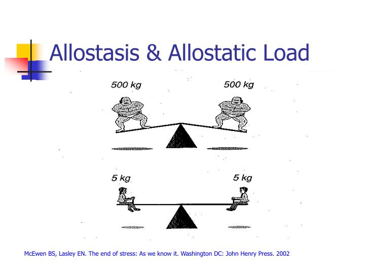 Allostasis & Allostatic Load