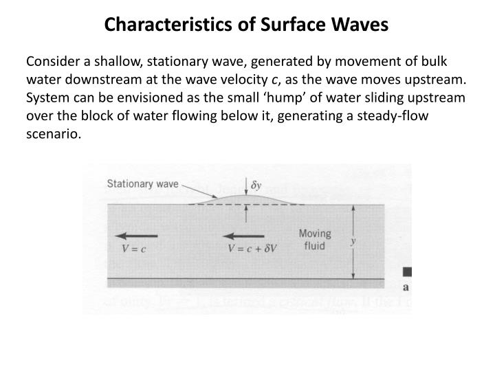 Characteristics of Surface Waves