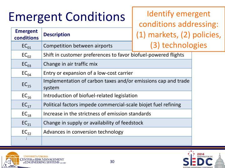 Emergent Conditions