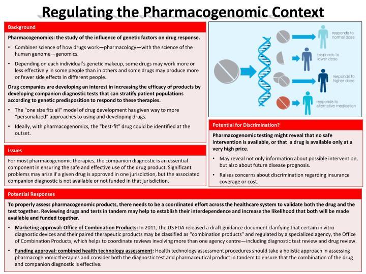 Regulating the Pharmacogenomic Context