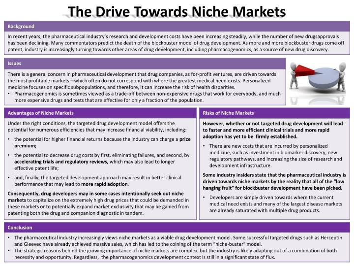 The Drive Towards Niche Markets