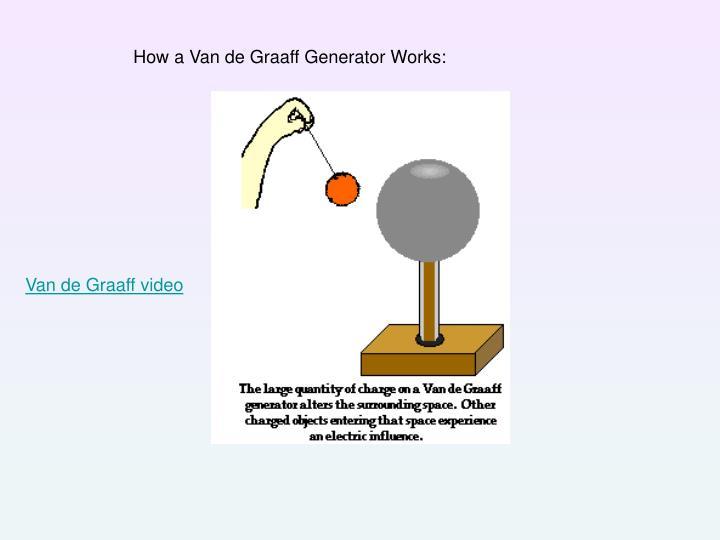 How a Van de Graaff Generator Works:
