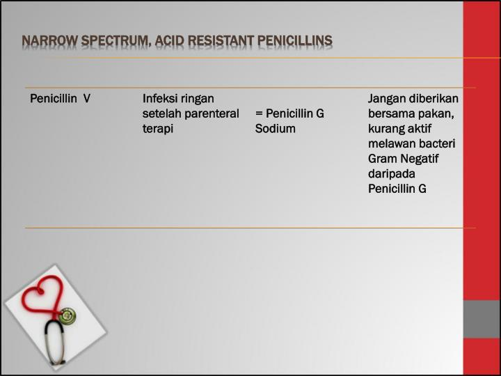 Narrow Spectrum, Acid resistant Penicillins