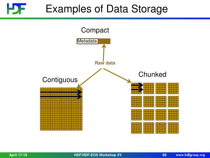 Examples of Data Storage