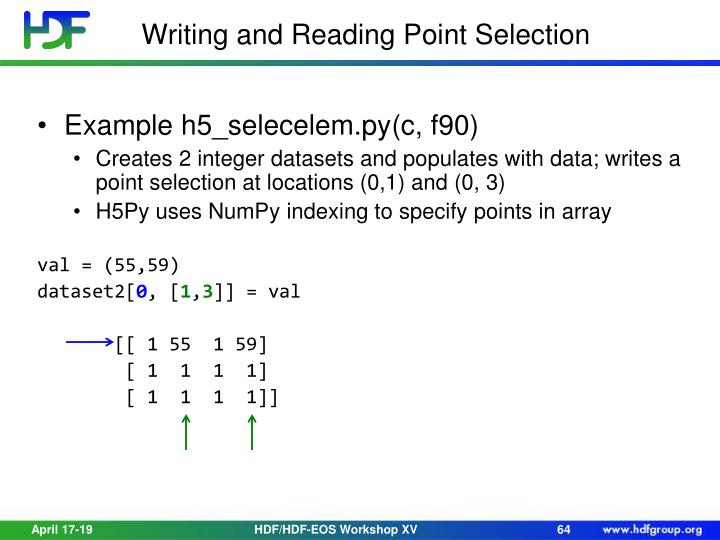 Writing and Reading Point Selection