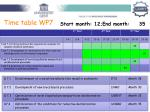 time table wp7