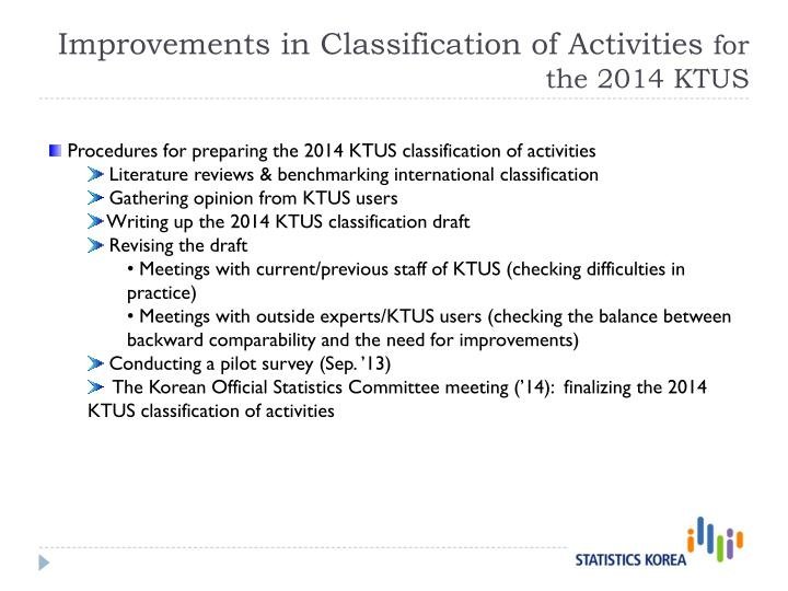 Improvements in Classification of Activities