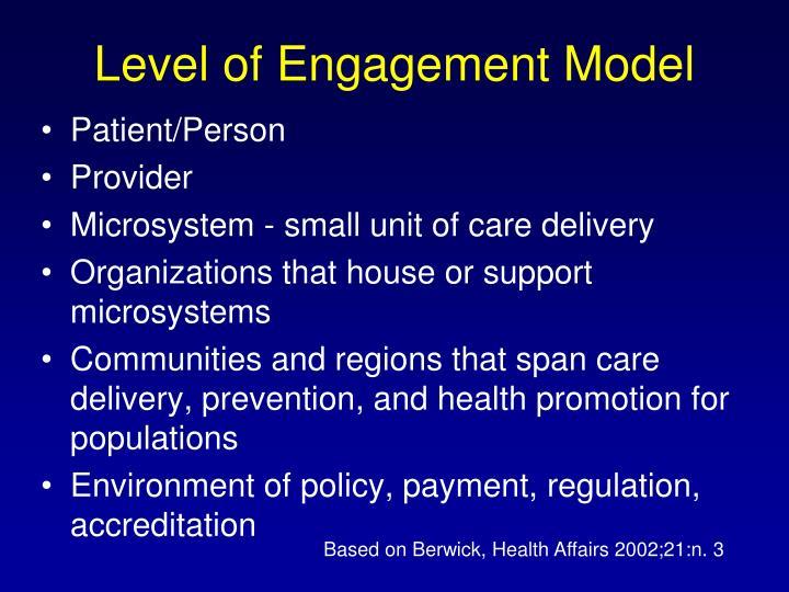 Level of Engagement Model