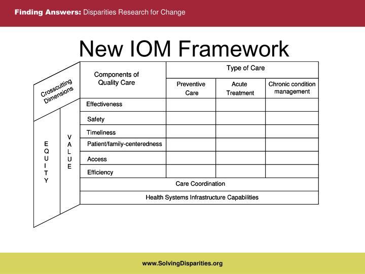 New IOM Framework