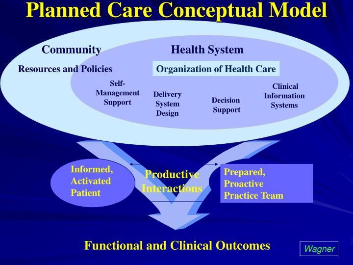 Planned Care Conceptual Model