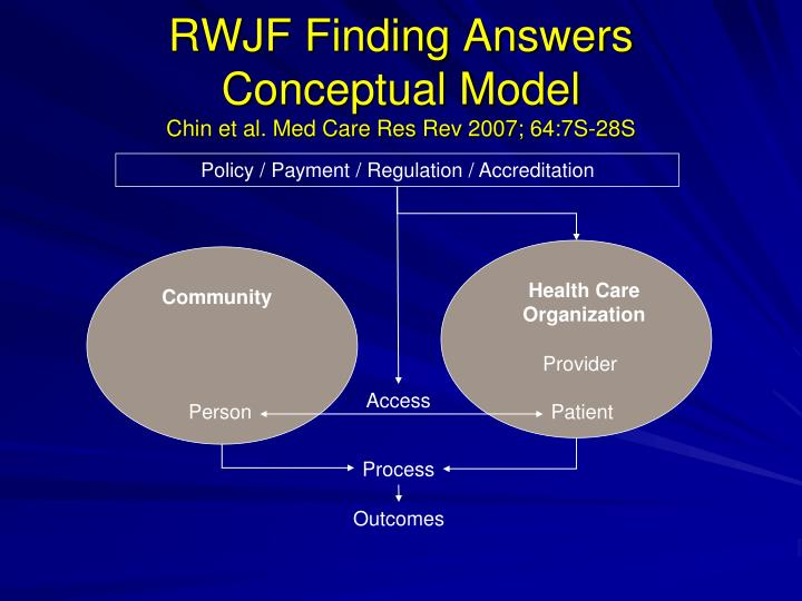 RWJF Finding Answers