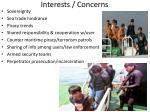 interests concerns