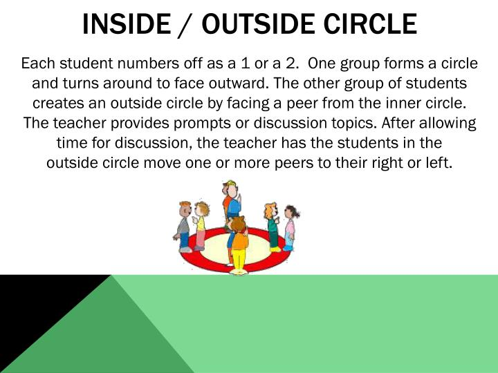 Inside / outside circle