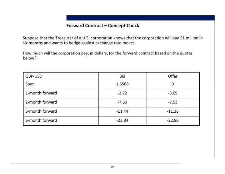 Forward Contract – Concept Check