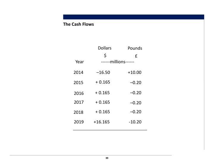 The Cash Flows