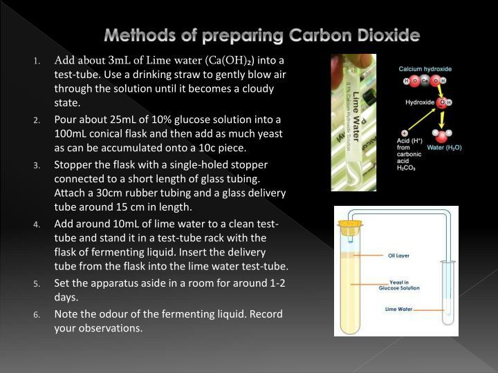 Methods of preparing Carbon Dioxide