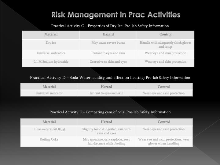 Risk Management in