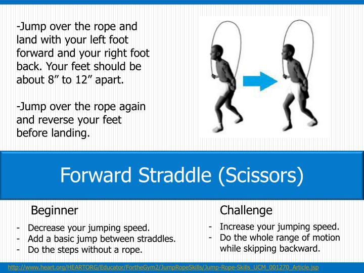 "-Jump over the rope and land with your left foot forward and your right foot back. Your feet should be about 8"" to 12"" apart."