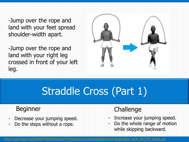 -Jump over the rope and land with your feet spread shoulder-width apart.