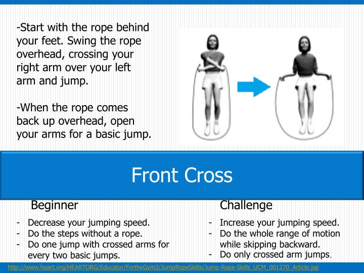 -Start with the rope behind your feet. Swing the rope overhead, crossing your right arm over your left arm and jump.