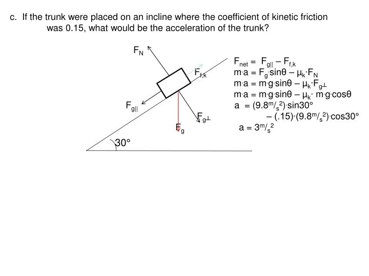 c.  If the trunk were placed on an incline where the coefficient of kinetic friction
