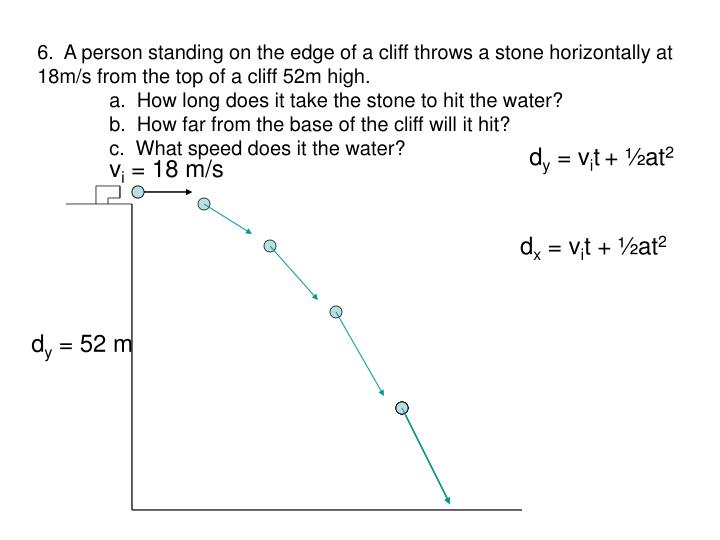6.  A person standing on the edge of a cliff throws a stone horizontally at 18m/s from the top of a cliff 52m high.