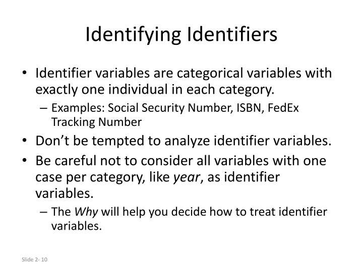 Identifying Identifiers
